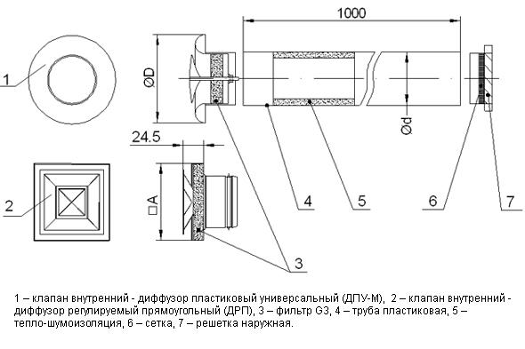 Схема стенового приточного клапана