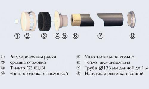 Схема устройства приточного клапана