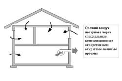 Схема узла прохода вентиляции