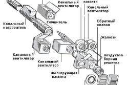 Схема вентиляции с обратным клапоном