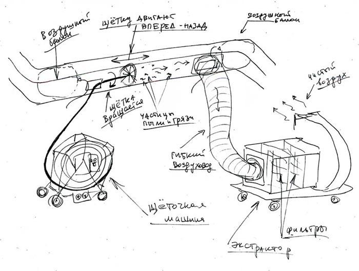 Схема воздуховода