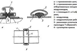 Бесфланцевые реечные соединения воздуховодов