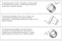 Приспособления для соединения воздуховодов