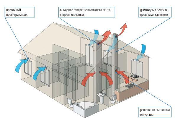 Как сделать систему водоснабжения фото 600