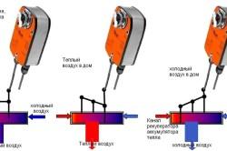 Схема регулировки вентиляционной системы