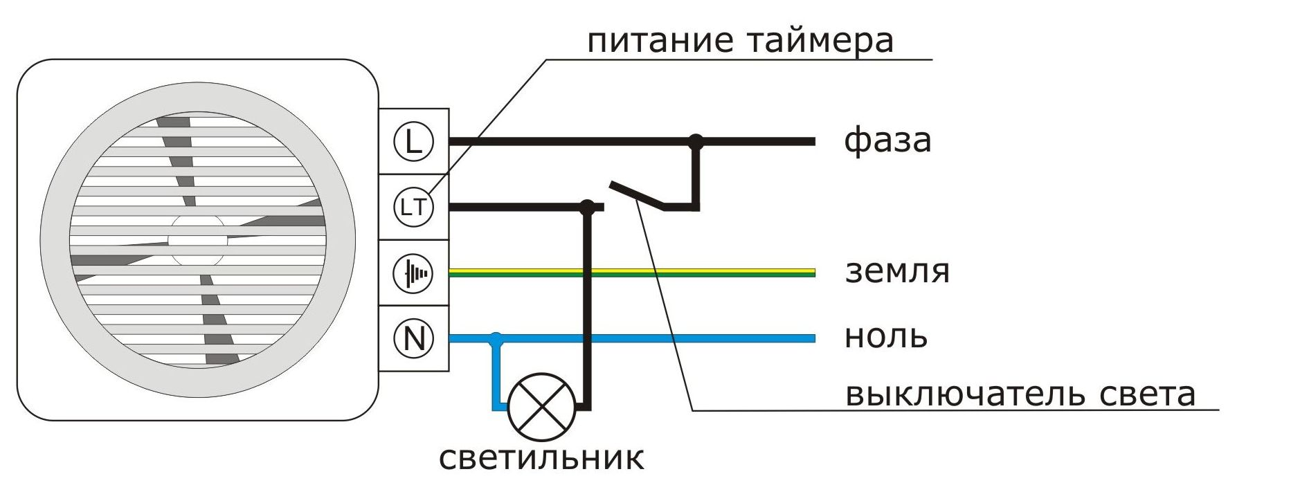 схема вен каналов в хрущевках