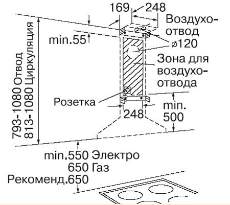 Схема установки кухонной