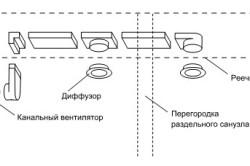 Схема вентиляции ванной комнаты и туалета