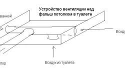 Схема устройства вентиляции в туалете с помощью фальшь потолка