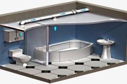 Схема движения воздуха при помощи вытяжной вентиляция в санузле