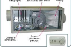 Схема приточной вытяжной установки