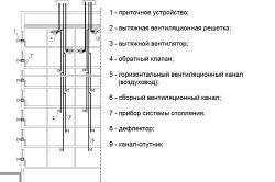 Схема магистрального воздуховода