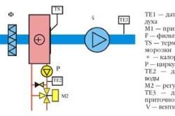 Схема обвязки приточной установки