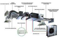 Схема вентиляции с гибким воздуховодом