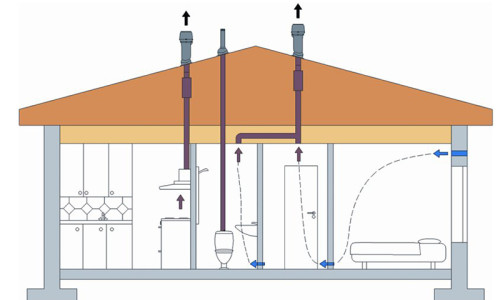 Схема вентиляционного стояка