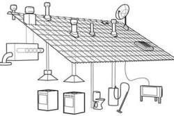 Схематичное определение количества вентиляционных отводов
