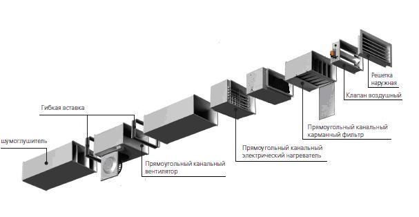 Схема соединения оборудования