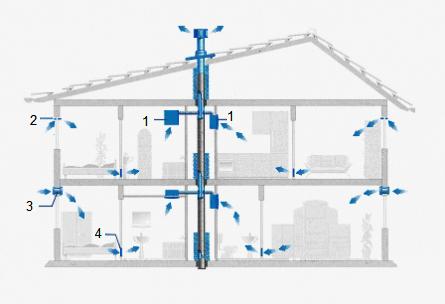 Рисунок 4. Схема реализации