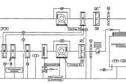 Пример принципиальной схемы устройства системы вентиляции