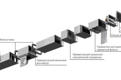 Схема соединения оборудования для принудительной вентиляции
