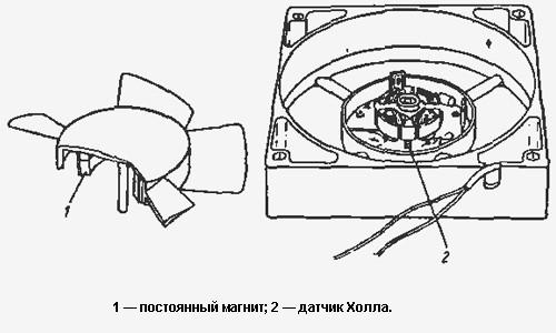 Схема компьютерного кулера