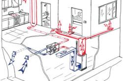 Использование принудительной схемы в системе воздушного отопления частного дома