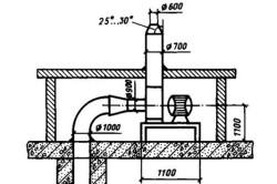Схема сети воздуховодов вентилятора дымоудаления