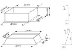 Схема устройства люка системы дымоудаления
