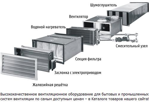 Схемы для приточной системы