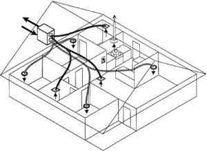 Вентиляция в частном доме своими руками схема и фото фото 385