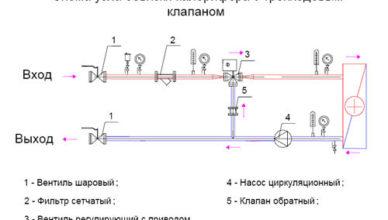 Обвязка приточной установки схема фото 771
